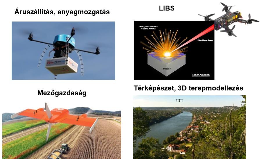 drónok ipari felhasználása