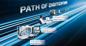 DMG MORI bemutatja a jövő digitális gyárait