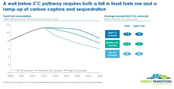 károsanyag-kibocsátás